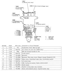 fuse box diagram for 92 honda civic automotive wiring and 1991 honda civic electrical wiring diagram and schematics at 1991 Honda Civic Wiring Diagram
