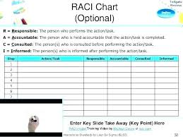 Raci Chart Template Excel Chart Template Word Excel Free Raci Model Xls Ericremboldt Com