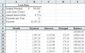Mortgage Extra Payment Simple Interest Loan Spreadsheet Mortgage Amortization Simple