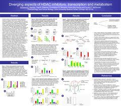 Sample Research Posters Under Fontanacountryinn Com