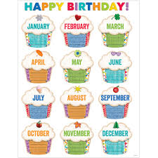 Birthday Chart Details About Upcycle Style Happy Birthday Chart Creative Teaching Press Ctp5242
