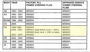 2004 Dodge Durango Towing Capacity Chart Power Steering Fluid Replacement Dodge Durango Forum