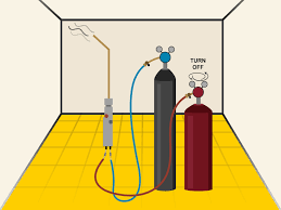 Oxy Acetylene Cutting Chart How To Set Up An Oxy Acetylene Torch With Pictures Wikihow