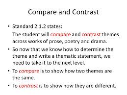 Graphic Organizer for a Compare Contrast Essay  Writing