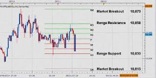 Free Mt4 Floating Charts Software 10 Experienced Mt4 Floating Chart Free