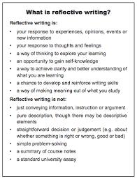 write a reflective essay nadia minkoff write a reflective essay