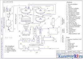 Курсовой проект вертикального кожухотрубного теплообменника для  Общий вид Чертеж технологической схемы производства пива