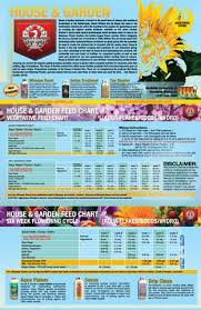 House Garden Aqua Flakes Coco Feed Chart By Humboldt