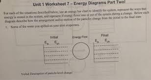 Solved Unit 1 Worksheet 7 Energy Diagrams Part Two For