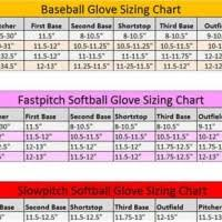 Glove Size Chart Softball Mens Baseball Glove Size Images Gloves And Descriptions