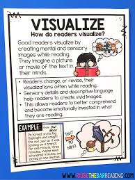 Sensory Details Anchor Chart Teaching Students To Visualize Raise The Bar Reading