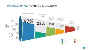 Powerpoint Funnel Chart Template Funnel Diagram Powerpoint Presentation Template