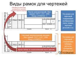 Презентация на тему Дипломное проектирование Методические  6 Виды рамок