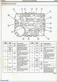 2008 dodge 2500 fuse box wiring diagram simonand 2001 dodge dakota interior fuse box diagram at 2001 Dodge Dakota Fuse Box Diagram