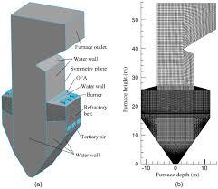 Supercritical Boiler Design Effect Of Stoichiometric Ratio Of Fuel Rich Flow On