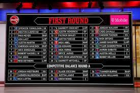 2020 MLB draft day two open thread ...
