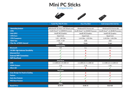 Mini Pc Sticks Comparison Chart 01 01 Azulle