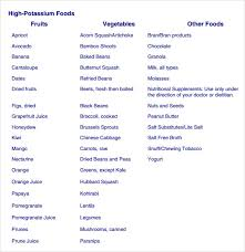 Potassium Food Chart Pdf Sample Potassium Rich Foods Chart 8 Free Documents In Pdf