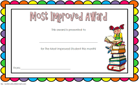 Most Improved Student Certificate Template 2 One Package