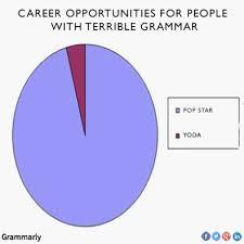 Dataviz Humor Bad Grammar Pie Chart Michael Sandbergs