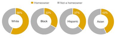 The Millennial Generation A Demographic Bridge To Americas
