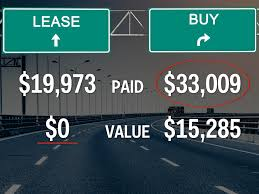 lease vs buy business vehicle buy or lease a car for business ender realtypark co
