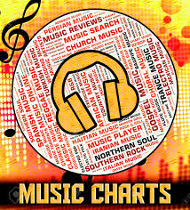 French Top Ten Charts Chart Music Indicating Top Ten And Charts