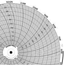 Honeywell Circular Chart Paper 24001660 013 Honeywell Circular Chart