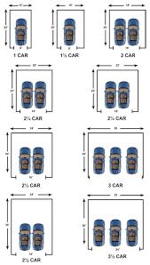2 car garage door dimensionsAverage Door Dimensions  istrankanet