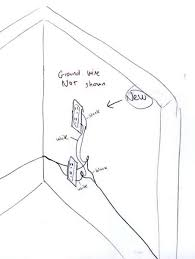 wiring diagram for adding outlets the wiring diagram adding an additional outlet to bedroom circuit is my wiring wiring diagram