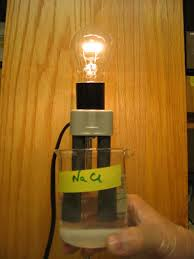 Light Bulb Conductivity Apparatus John Straubs Lecture Notes
