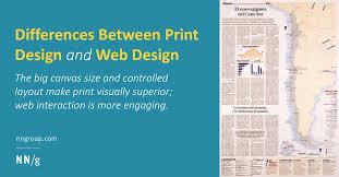 Print Web Design Differences Between Print Design And Web Design