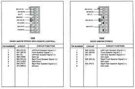 ford stereo wiring wiring diagrams best 2007 ford ranger radio wiring wiring diagram data 2014 ford stereo wiring ford stereo wiring
