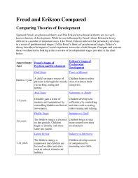 Doc Freud Humphrey Sikwa Academia Edu