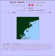 Lynne Beach Surf Forecast And Surf Reports Massachusetts Usa