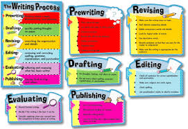 writing process essay nadia minkoff writing process essay