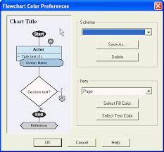 Customizing Flowcharts In Oracle Tutor Oracle Upk Blog