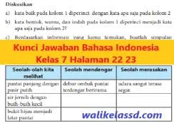 9/3/2021 · kunci jawaban buku tematik kelas 4 tema 7 halaman 112, 115, dan 116, keragaman ekonomi di indonesia jawaban soal sd kelas 4 hari ini selasa 9 maret 2021, materi mata pencaharian penduduk Kunci Jawaban Bahasa Indonesia Kelas 7 Halaman 22 23 Bab 1 Wali Kelas Sd