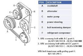 vwvortex com belt diagram out ac then you need to do two things a fix your profile b search here is what you need to know passat stoynev us maint ac belt htm