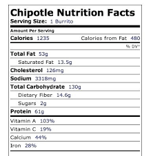qdoba nutrition calculator my favorite en burrito pinto hot cheese and guacamole yes its qdoba calorie