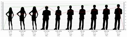 Height Chart Blank Height Difference Chart Michael Justin Male Model Male Models