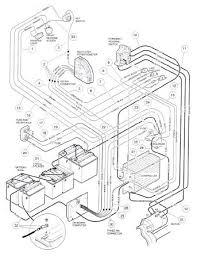 1992 club car golf cart wiring diagram circuit and schematics 1988 club car wiring diagram at Yamaha Electric Golf Cart Club Car Wiring Diagram