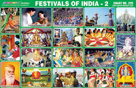 Hindu Festival Chart Spectrum Educational Charts Chart No 229 Festivals Of India 2