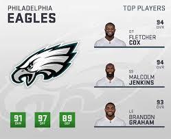 Madden 19 Philadelphia Eagles Player Ratings Roster Depth
