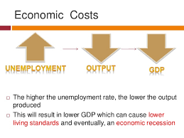 Cost Of Unemployment Costs Of Unemployment