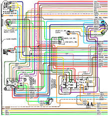 wiring diagrams for 1971 chevy truck the wiring diagram 1971 blazer wiring diagram 1971 wiring diagrams for car or wiring diagram