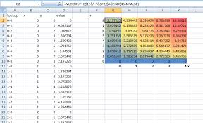 Plot 2d Graph In Excel Super User