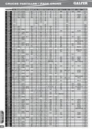 Brake Pads Cross Ref Chart Pdf Galfer Brakes