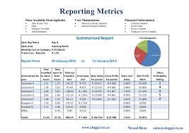 Sales Cost Management Analytics