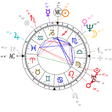 Basquiat Natal Chart Astrology And Natal Chart Of Ralph Fiennes Born On 1962 12 22